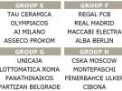 Euroliga Top 16: se celebró el sorteo y Real Madrid y Barça también se verán las caras