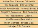 Jornada 16 Liga ACB: el partido entre TAU y Barcelona destaca sobre el resto