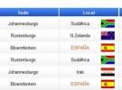 Copa Confederaciones: calendario, partidos y horarios del Grupo de España