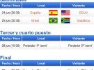 Copa Confederaciones: horarios y previa de las semifinales España – EEUU y Brasil – Sudáfrica
