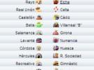 Liga Española 2009/10 2ª División: previa, horarios y retransmisiones de la Jornada 10