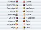 Liga Española 2009/10 2ª División: previa, horarios y retransmisiones de la Jornada 8