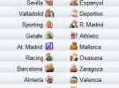 Liga Española 2009/10 1ª División: previa, horarios y retransmisiones de la Jornada 8