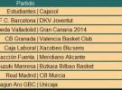 Liga ACB Jornada 4: Caja Laboral, Real Madrid y Fuenlabrada siguen encabezando la tabla