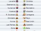 Liga Española 2009/10 2ª División: previa, horarios y retransmisiones de la Jornada 13