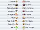 Liga Española 2009/10 2ª División: previa, horarios y retransmisiones de la Jornada 14