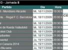 Liga ACB Jornada 8: previa, horarios y retransmisiones de una jornada que comienza este miércoles