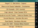 Liga ACB Jornada 6: el Real Madrid sigue líder y Unicaja y Estudiantes se estrenan
