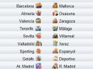 Liga Española 2009/10 1ª División: previa, horarios y retransmisiones de la Jornada 10