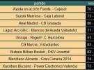 Liga ACB Jornada 10: el Real Madrid sigue invicto y Regal Barcelona y Valencia están a la estela