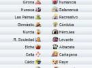 Liga Española 2009/10 2ª División: previa, horarios y retransmisiones de la Jornada 29