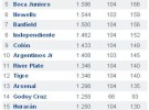 Torneo Clausura de Argentina, 9ª jornada: los líderes no fallan