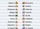 Liga Española 2009/10 1ª División: horarios y retransmisiones de la Jornada 29 con Mallorca-Barcelona y R.Madrid-Atlético