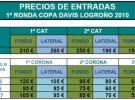 Copa Davis España-Suiza: se ponen a la venta las entradas de un día y siguen quedando abonos
