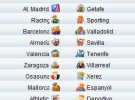 Liga Española 2009/10 1ª División: horarios y retransmisiones de la Jornada 38 con Barcelona-Valladolid y Málaga-Real Madrid