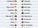 Liga Española 2009/10 2ª División: previa, horarios y retransmisiones de la Jornada 42