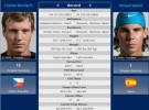 Wimbledon 2010: previa, horario y retransmisión de la final entre Rafa Nadal y Tomas Berdych