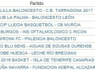 Adecco LEB Oro Jornada 9: Obradoiro sigue invicto pero Léon pierde y CB Murcia asalta la segunda plaza