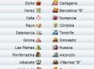 Liga Española 2010/11 2ª División: previa, horarios y retransmisiones de la Jornada 23