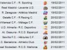 Liga Española 2010/11 1ª División Jornada 24: horarios y retransmisiones Jornada 24 con Real Madrid-Levante y Barcelona-Athletic de Bilbao