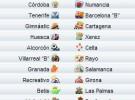 Liga Española 2010/11 2ª División: previa, horarios y retransmisiones de la Jornada 28
