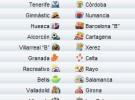 Liga Española 2010/11 2ª División: previa, horarios y retransmisiones de la Jornada 30