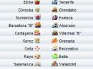 Liga Española 2010/11 2ª División: previa, horarios y retransmisiones de la Jornada 31