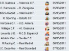 Liga Española 2010/11 1ª División: horarios y retransmisiones de la Jornada 27 con Barcelona-Zaragoza y Racing-Real Madrid