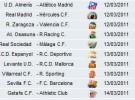 Liga Española 2010/11 1ª División: horarios y retransmisiones de la Jornada 28 con Sevilla-Barcelona y Real Madrid-Hércules