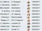 Liga Española 2010/11 1ª División: horarios y retransmisiones de la Jornada 29 con Barcelona-Getafe y Atlético-Real Madrid