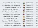 Liga Española 2011/12 2ª División: previa, horarios y retransmisiones de la Jornada 4