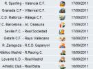 Liga Española 2011/12 1ª División Jornada 4: horarios y retransmisiones con Barcelona-Osasuna y Levante-R. Madrid