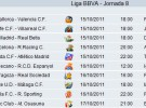 Liga Española 2011-12 1ª División Jornada 8: horarios y retransmisiones con el Barcelona-Racing y Real Madrid-Betis