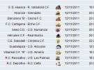 Liga Española 2011/12 2ª División: previa, horarios y retransmisiones de la Jornada 13