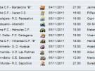 Liga Española 2011/12 2ª División: previa, horarios y retransmisiones de la Jornada 12