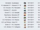 Liga Española 2011/12 2ª División: previa, horarios y retransmisiones de la Jornada 14