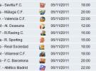 Liga Española 2011-12 1ª División Jornada 12: horarios y retransmisiones con Athletic-Barcelona y Real Madrid-Osasuna