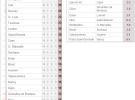 Fútbol en Europa: El PSG y el AZ pierden valiosos puntos esta jornada