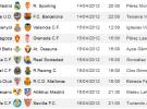 Liga Española 2011/12 1ª División: horarios y retransmisiones de la Jornada 33