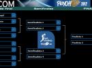 Liga ACB Jornada 34: así queda el cuadro del playoff por el título