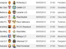 Liga Española 2011/12 1ª División: retransmisiones y horarios de la Jornada 37