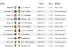 Liga Española 2012/13 2ª División: previa y horarios de la Jornada 1