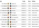 Liga Española 2012/13 2ª División: horarios y retransmisiones de la Jornada 2