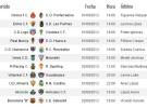 Liga Española 2012/13 2ª División: horarios y retransmisiones de la Jornada 3