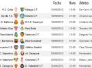 Liga Española 2012/13 1ª División: retransmisiones y horarios de la Jornada 1