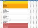 Liga Española 2012/13 2ª División: resultados y clasificación de la Jornada 1
