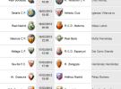 Liga Española 2012-2013 1ª División: retransmisiones y horarios de la Jornada 28