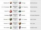 Liga Española 2012-2013 2ª División: horarios y retransmisiones de la Jornada 37