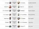 Liga Española 2012-2013 2ª División: horarios y retransmisiones de la Jornada 38