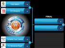 Liga Endesa ACB Playoff 2013: las semis Real Madrid-CAI y Barcelona-Gran Canaria ya tienen calendario